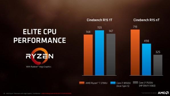 AMD-Ryzen-With-Radeon-Vega-Graphics-19