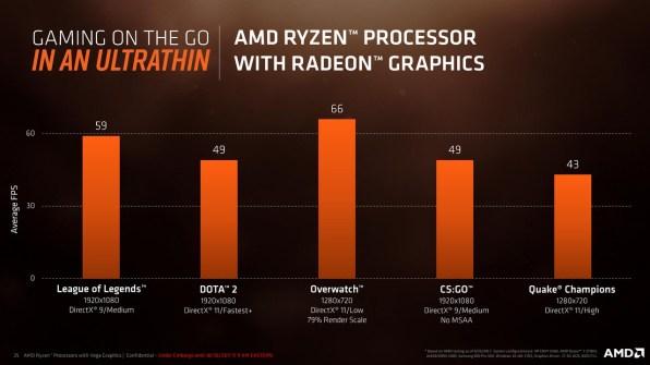 AMD-Ryzen-With-Radeon-Vega-Graphics-24