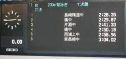 中総体・水泳2020