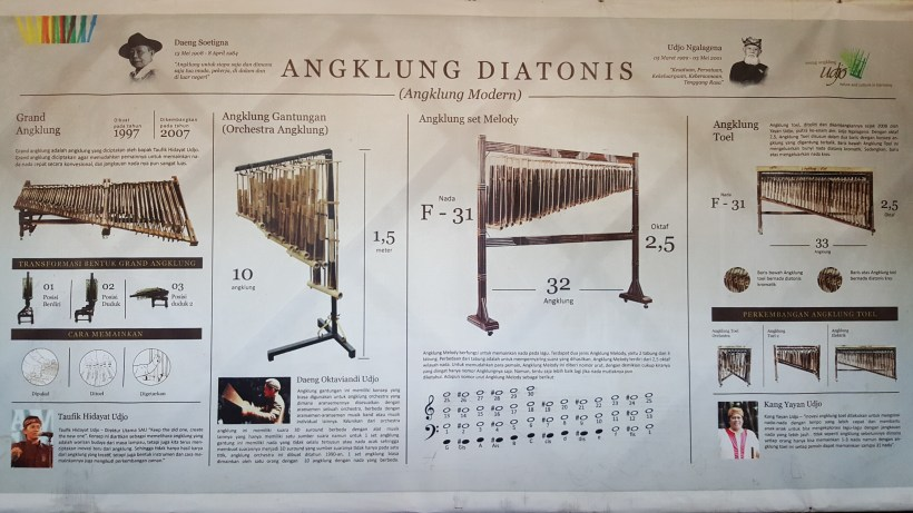 Saung Angklung Udjo In Bandung, Indonesia - Education display on Angklung