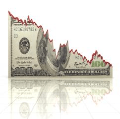 Global Currency Depreciations Worsens Inflation across Emerging Markets