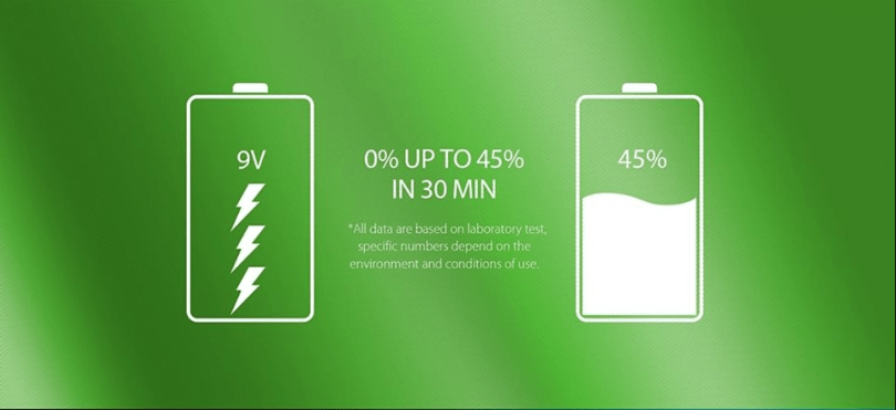 Infinix Note 4 Charging
