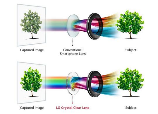 lg v30 camera lens details