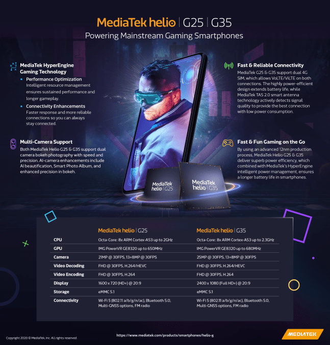 mediatek helio g35 g25 announced 1