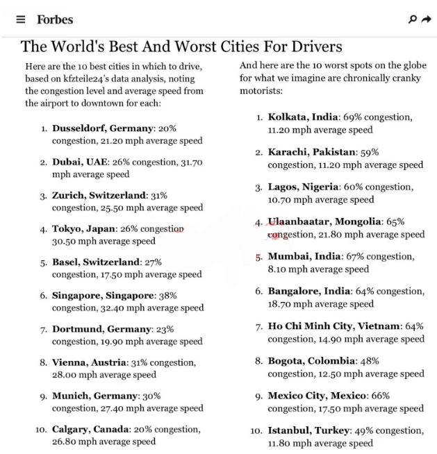 lagos - Lagos Ranked 3rd Worst City In The World For Drivers By Forbes & It's The Only African City On List (See FULL List)