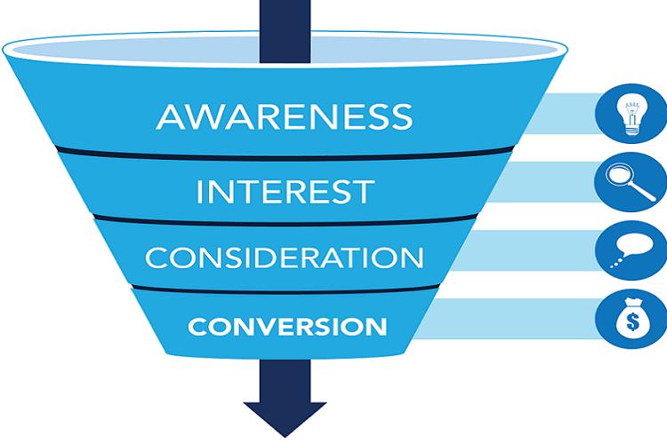 conversion strategy