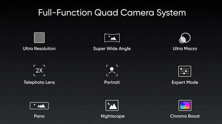 Realme to launch phones with quad camera 38