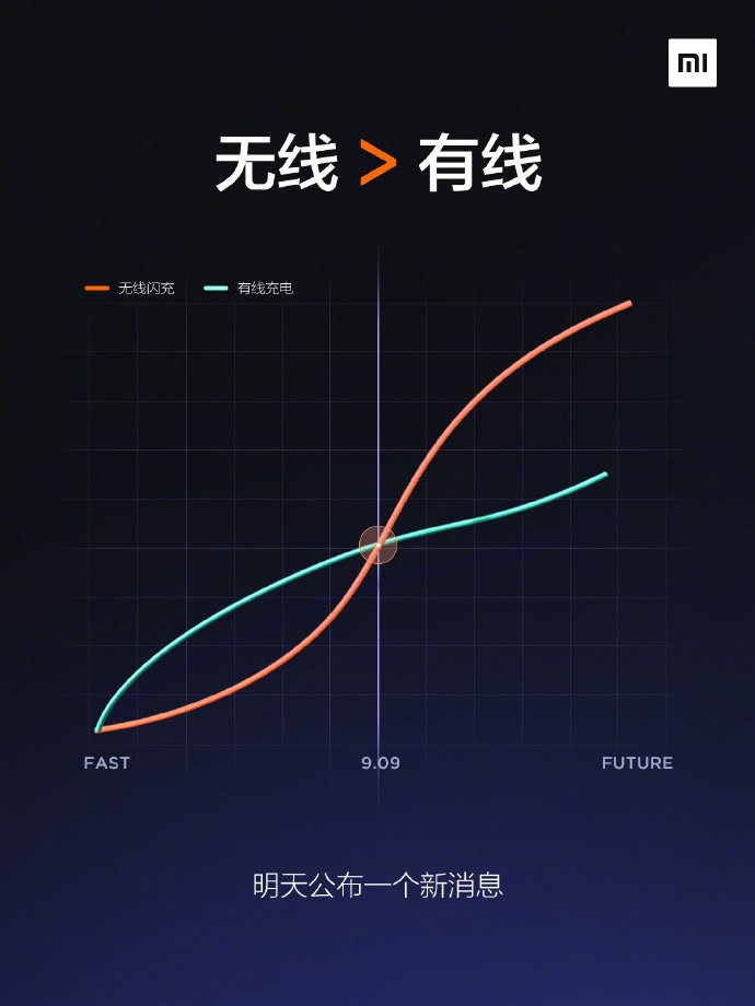 Xiaomi to announce new wireless charging technology tomorrow 36
