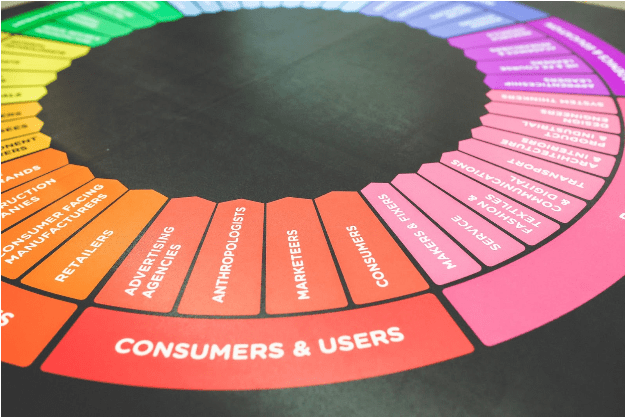 User-friendly designs for the Platforms