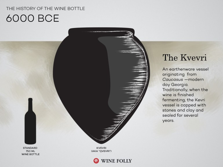 Kvevri is an ancient Georgian wine making vessel that was traditionally buried in the ground. Wine Folly