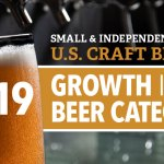 Calm Before the Storm: BA Releases 2019 Craft Brewery Growth Report