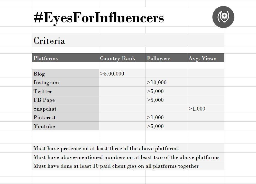 EyesForInfluencers-Criteria-Interview-01