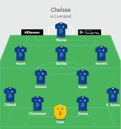 Chelsea lineup against Liverpool
