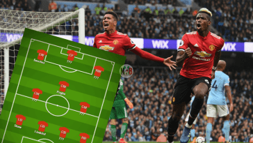Manchester United Lineup
