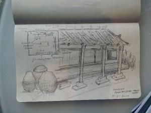 Korean Country Home Study