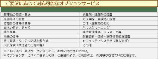 中川住研_空きや管理のオプションサービス