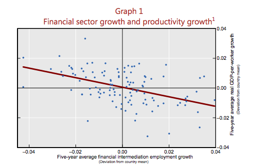BIS-graph-1