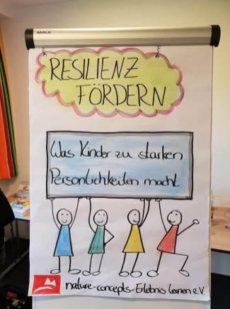 Resilienz fördern