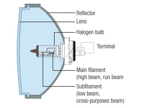 1978-Hallogen-bulb
