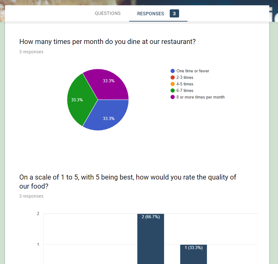 How To Survey Your Customers Using Google Forms Namecheap Blog