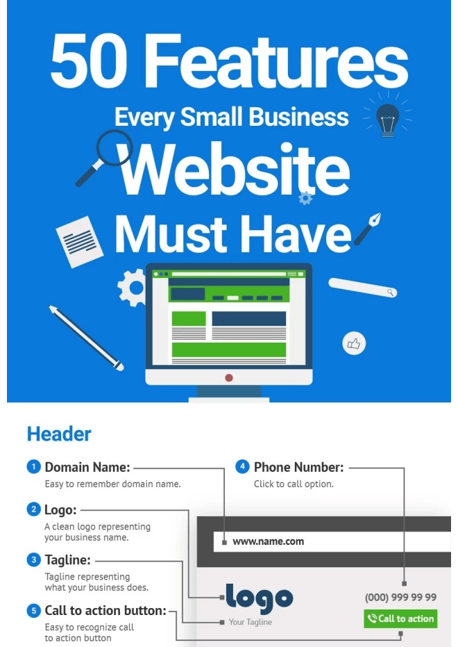 features every small business website must have infographic