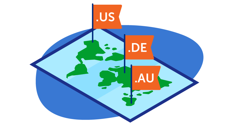 map with flags depicting .US, .DE, and .AU