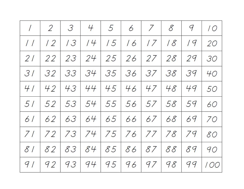 Printable Number Tracing Worksheets 1 100