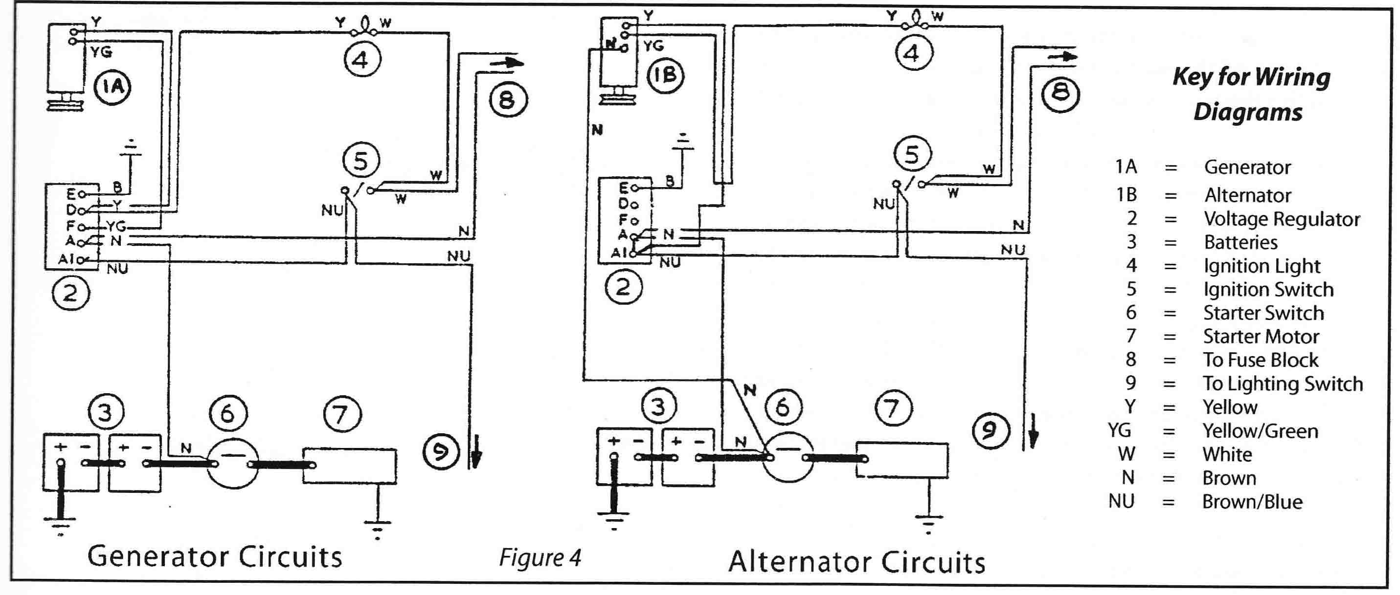 Generator To Alternator Wiring Diagram - Dolgular.com