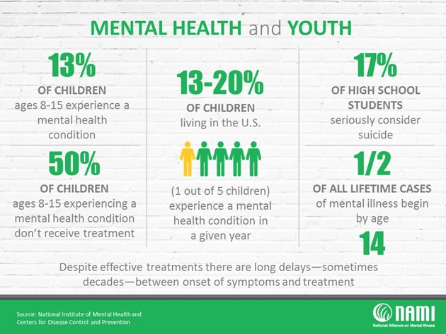 The Cost Of Silence On Mental Illness >> Nami Seattle Programs
