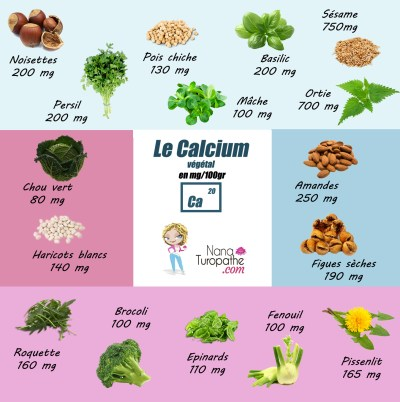 calcium vegetal alimentation hypotoxique