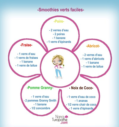 smoothies verts