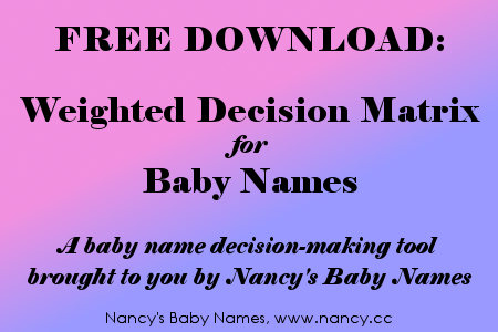 Free Download, Weighted Decision Matrix for Baby Names, from Nancy's Baby Names