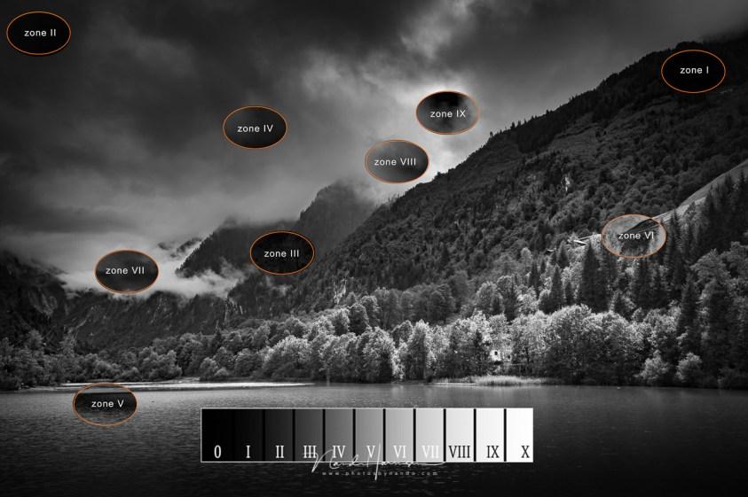 het zone systeem in de zwartwit landschapsfoto