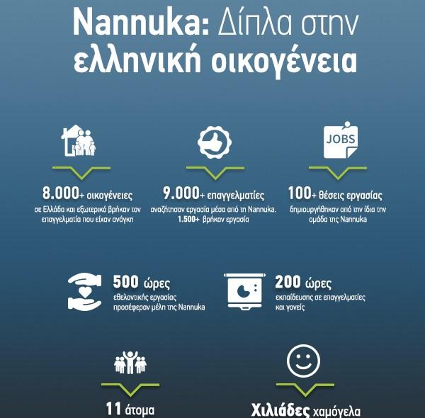 nannuka2015