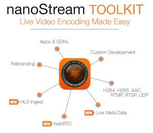 nanoStream-Ad2014