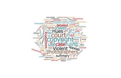 word cloud for article