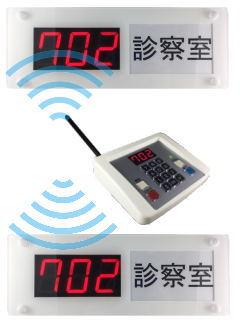 NBS-TDM2N 番号表示器2セット