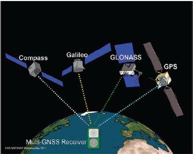 The Interchangeability Problem: Signals, Coordinate Frames ...