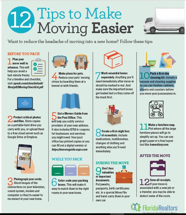 12 Tips To Make Moving Easier Naples Golf Homes Naples Golf Guy