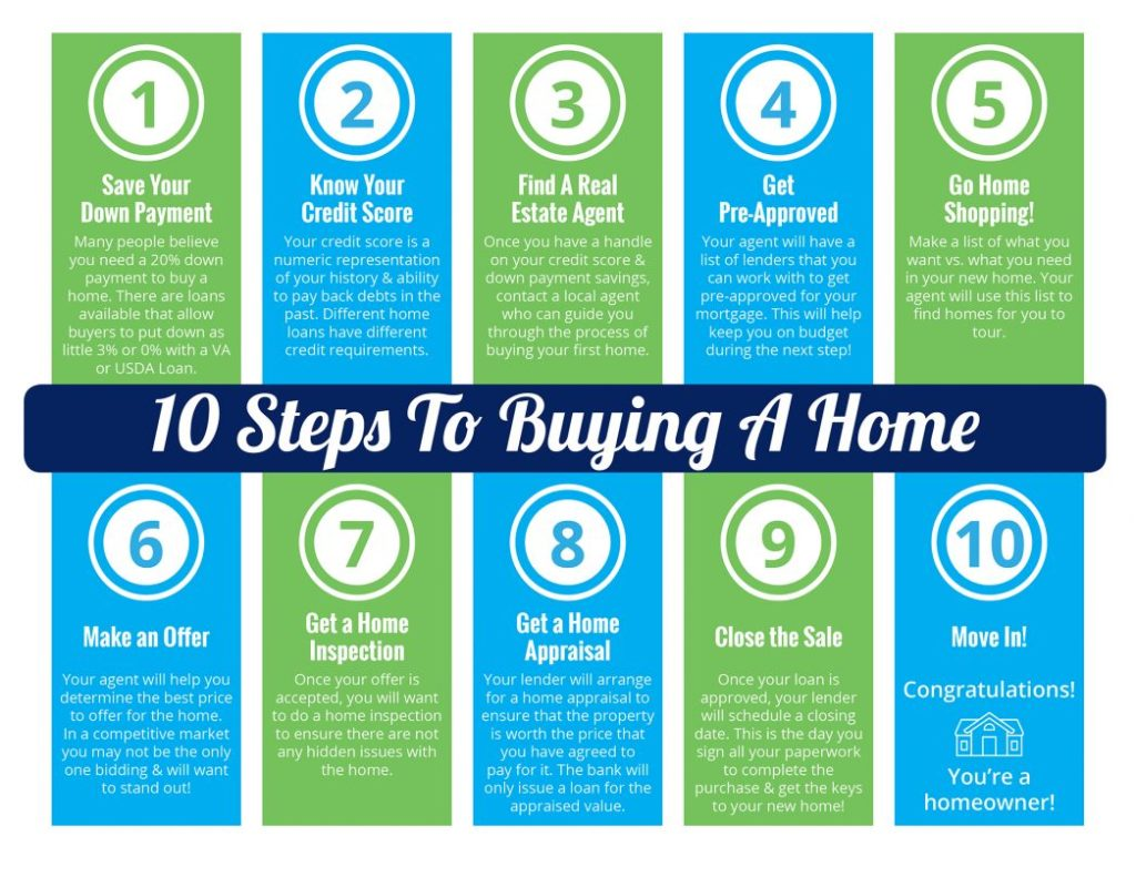 10 Home Buying Tips