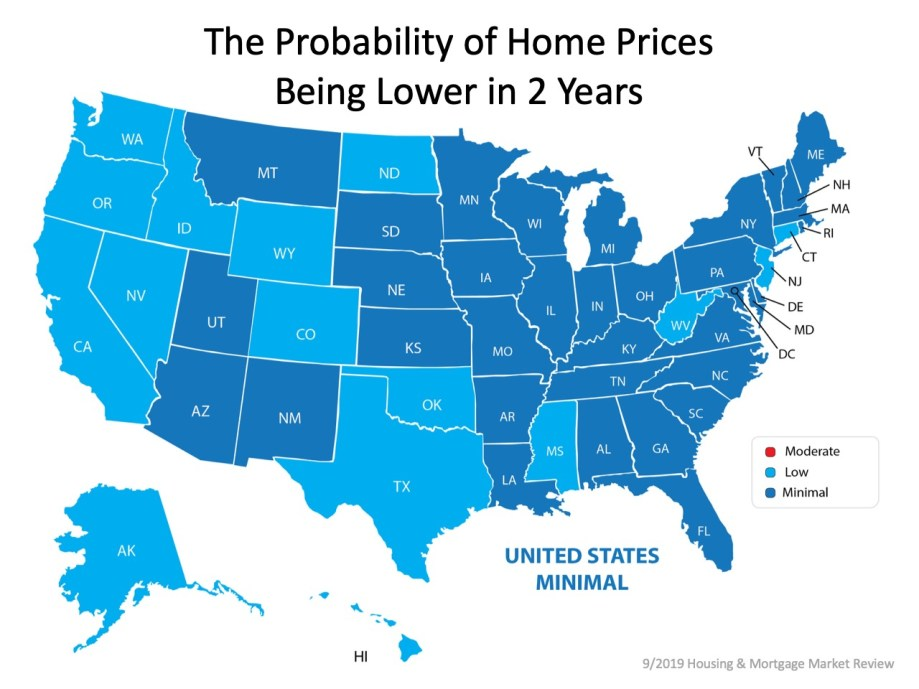 Probabilty of home prices falling