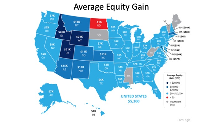 Equity growing nationwide