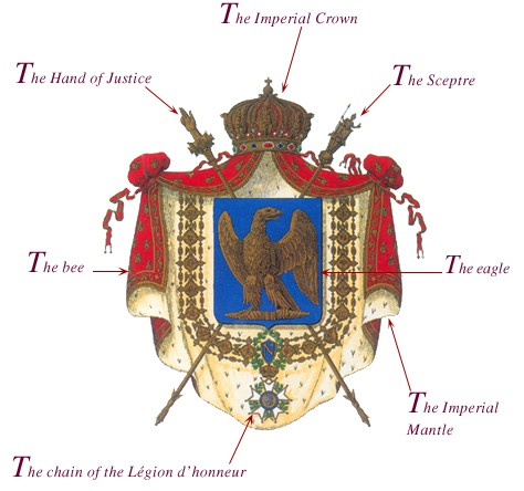 The Symbols Of Empire