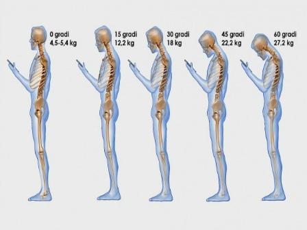 Smartphone colonna vertebrale