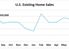 U.S. Existing Home Sales, August 2019