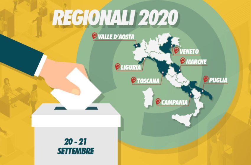 SPECIALE ELEZIONI 2020 – RISULTATI IN TEMPO REALE