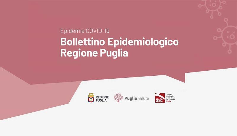 BOLLETTINO EPIDEMIOLOGICO REGIONE PUGLIA DEL 24 MARZO 2021