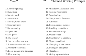 Writing Prompts 2018 - January