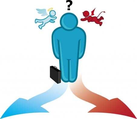 etik ve karar