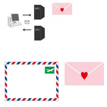 メールの無料イラスト素材
